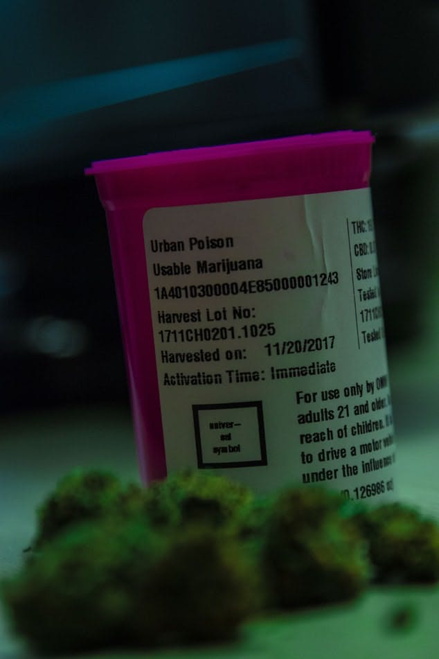 usable Marijuana